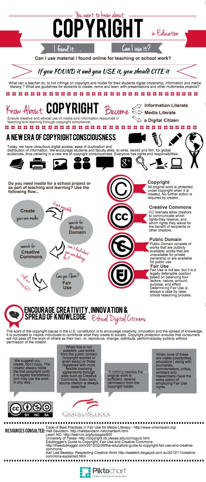 Revised_Copyright_Infographic