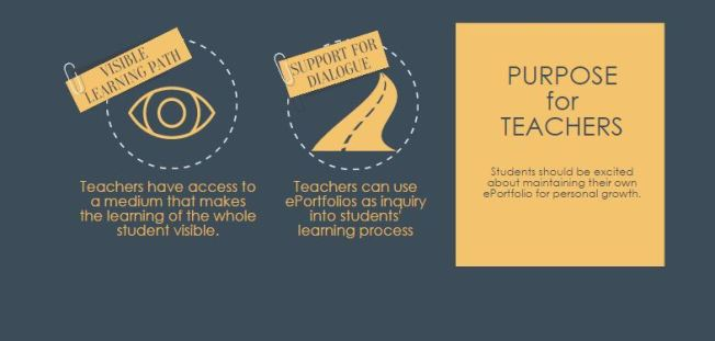 purpose for teachers