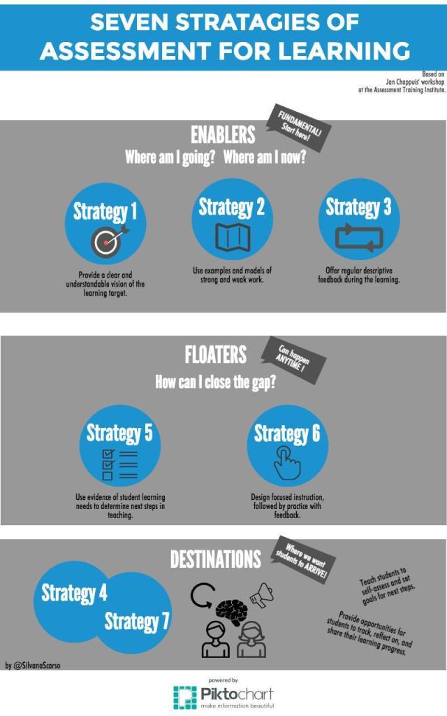 seven-strategies-final